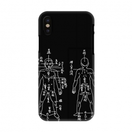 iPhone X  Acupuncture points by